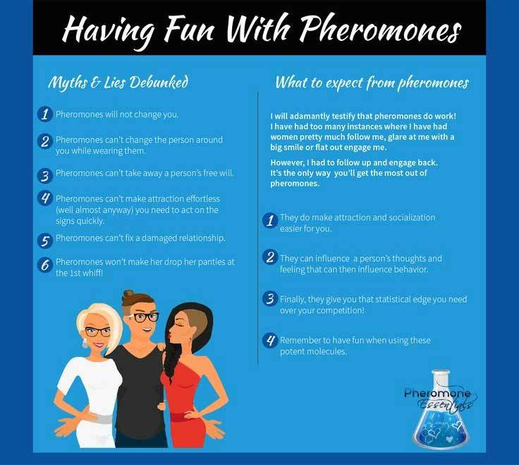 Have-Fun-With-Pheromones